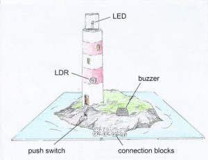lighthouse_labels